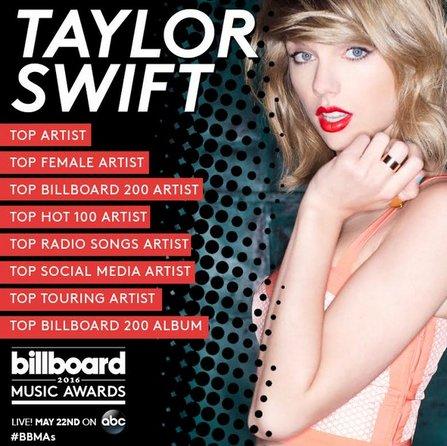 Taylor Swift CfyrjpJUkAABOVV