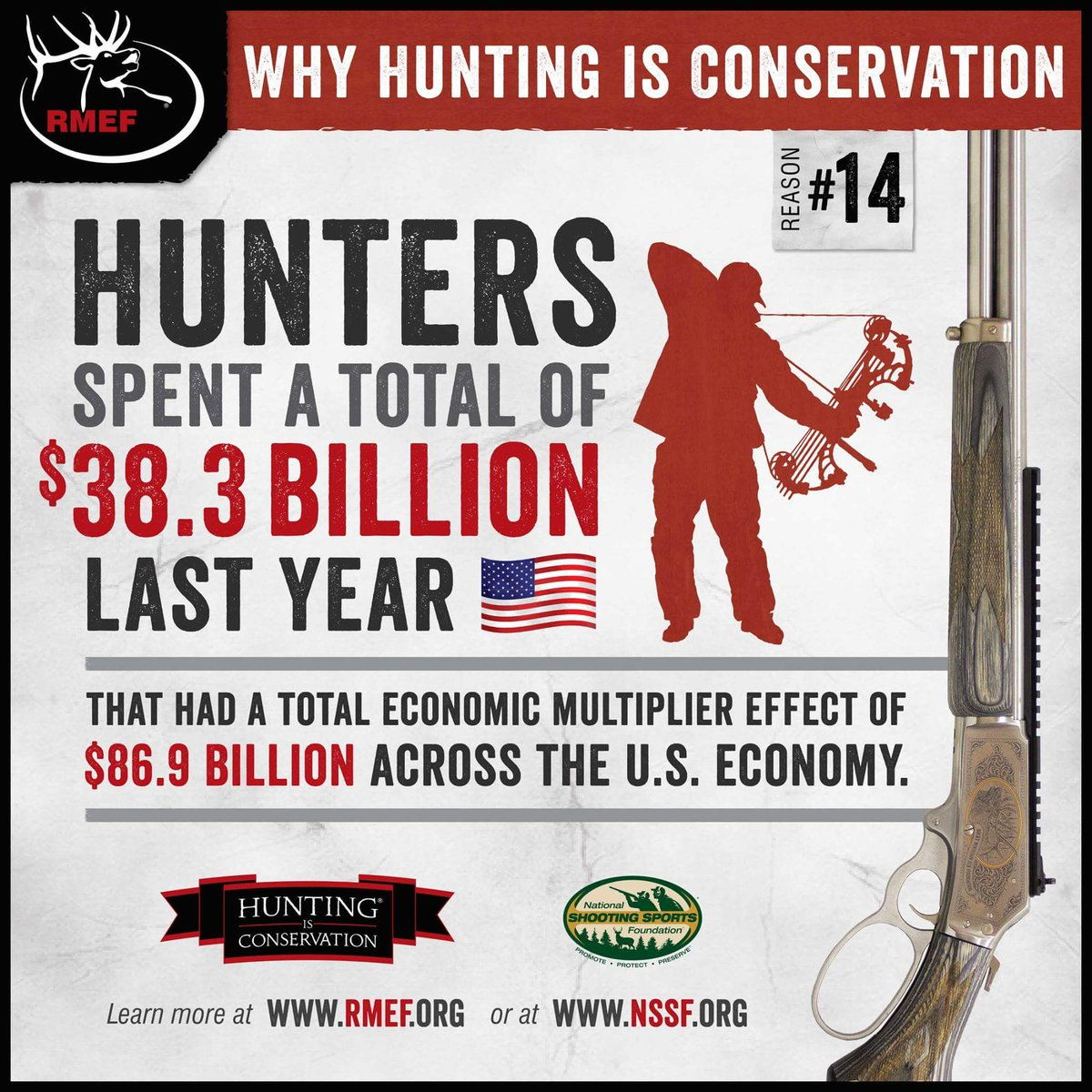why hunting is positive for the Hunting: a necessary evil to benefit the greater good 2 aspects of hunting i will conclude by addressing potential changes and offer personal.