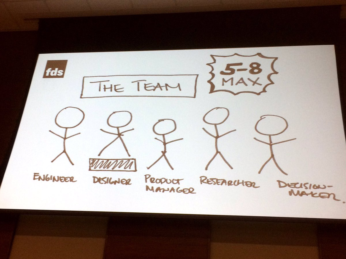 #lextech16 @SarahPrevette: Ideal innovation/design team is 5-8 people max in various roles https://t.co/zR0fabfOMI
