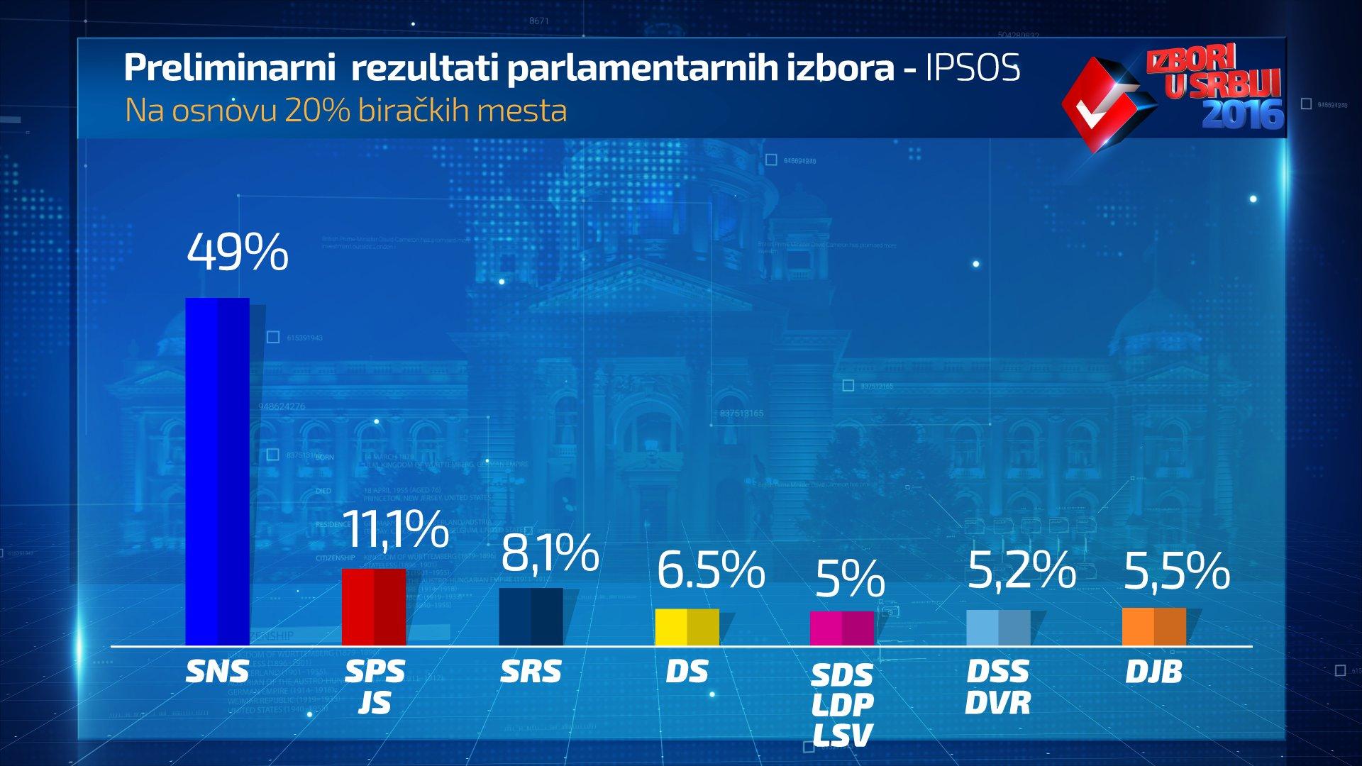 Serbia Breaking News: - Page 4 Cg1Mg2wWIAQsc8I