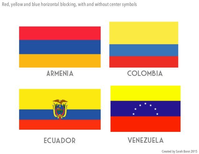 Burnie Burns On Twitter Stiflergm I Dont Have A Colombian Flag