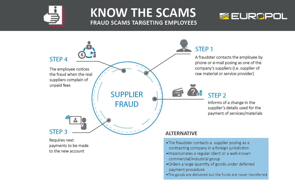 Europol on Twitter:
