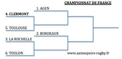 Espoirs ASM Clermont Auvergne - Page 4 Cg6J2SJWYAESkV4