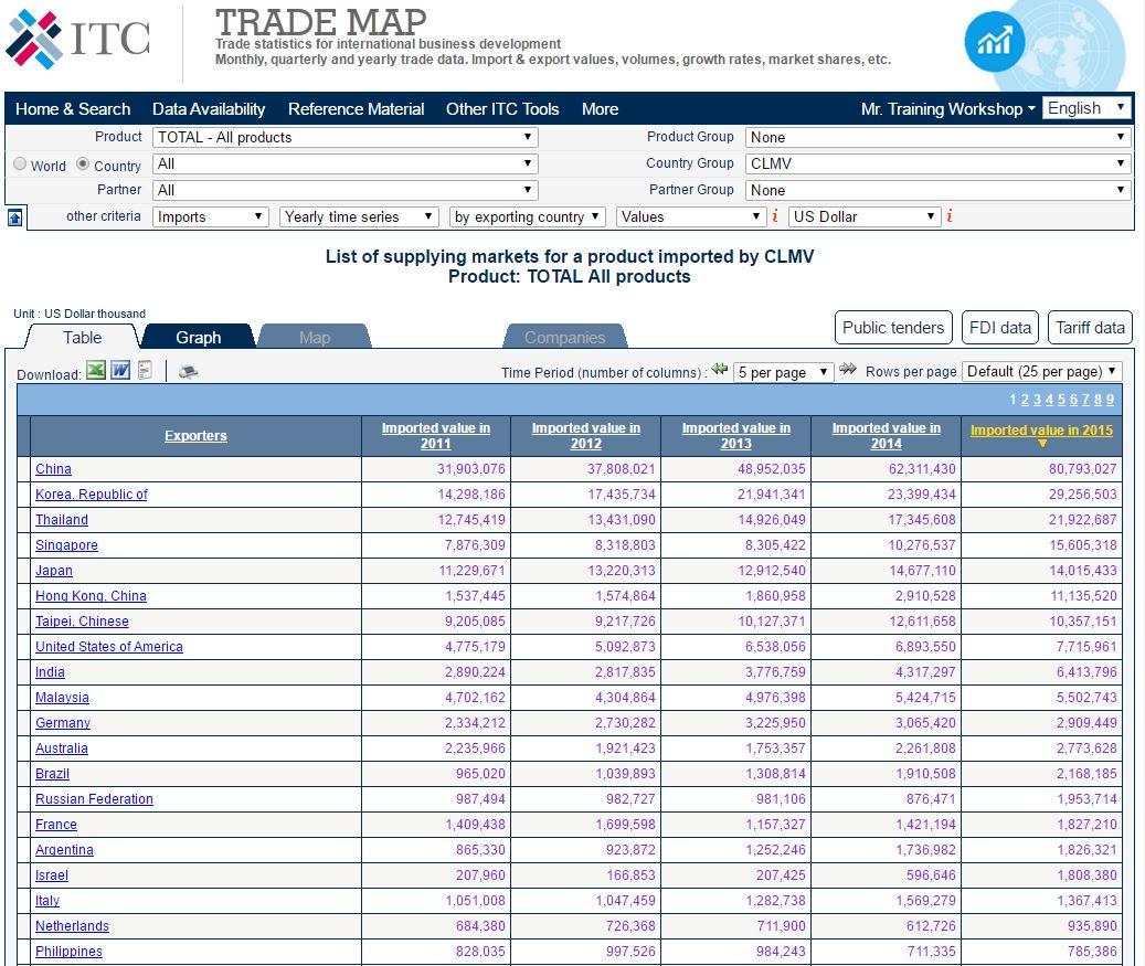 ITC-Market Analysis on Twitter: