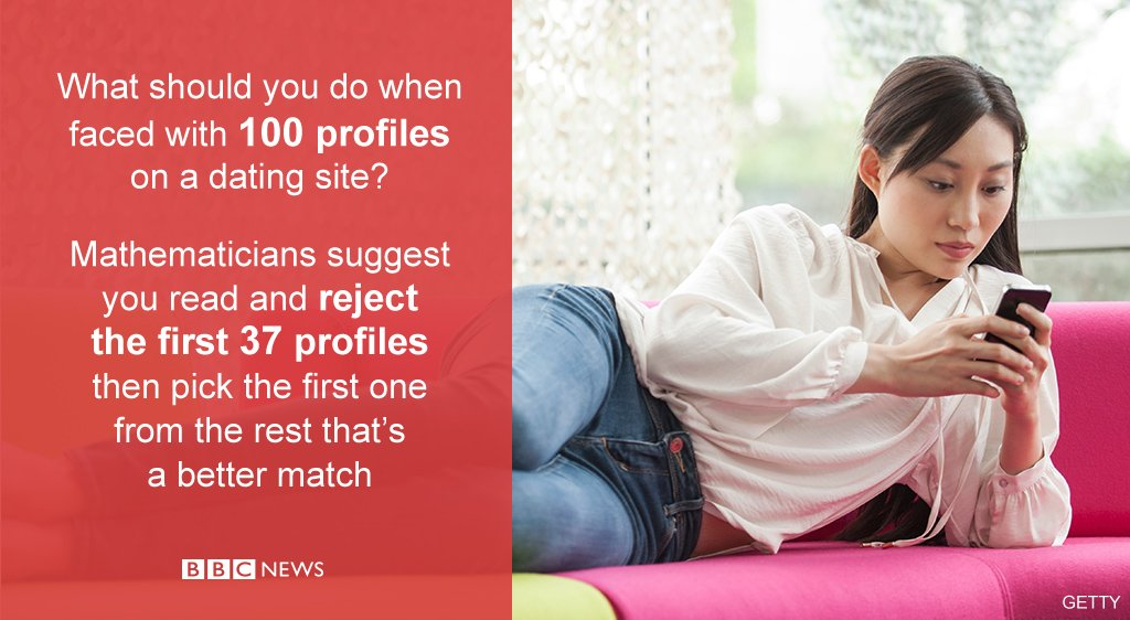 Good Dating Profile Examples - Dateseeker - Dating