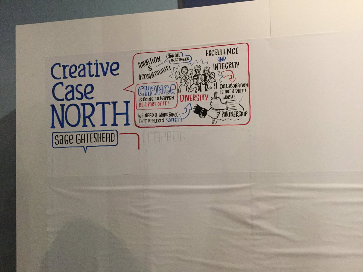 This is happening...#creativecase #cool #change https://t.co/5R1L5nItPZ