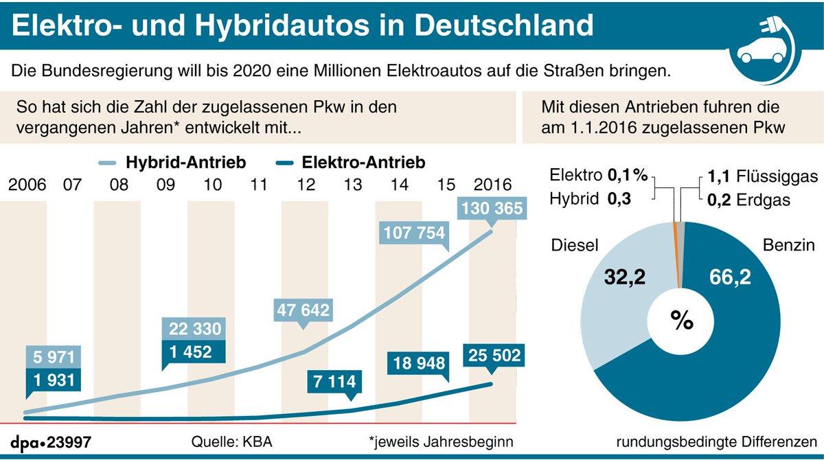 wie viel singles gibt es in deutschland