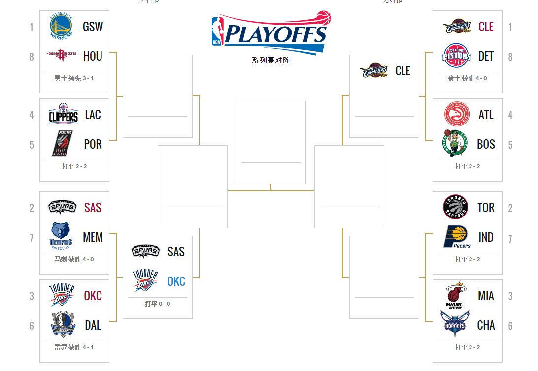 last year's nba playoff bracket - 1001×709