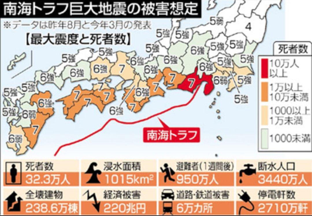 予想 南海 トラフ 南海トラフ地震いつ起きる?最新予想を専門家が明言!