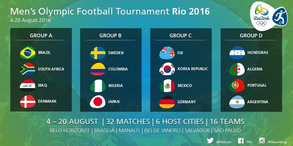 Listos los grupos de los JJOO: Argentina - Portugal