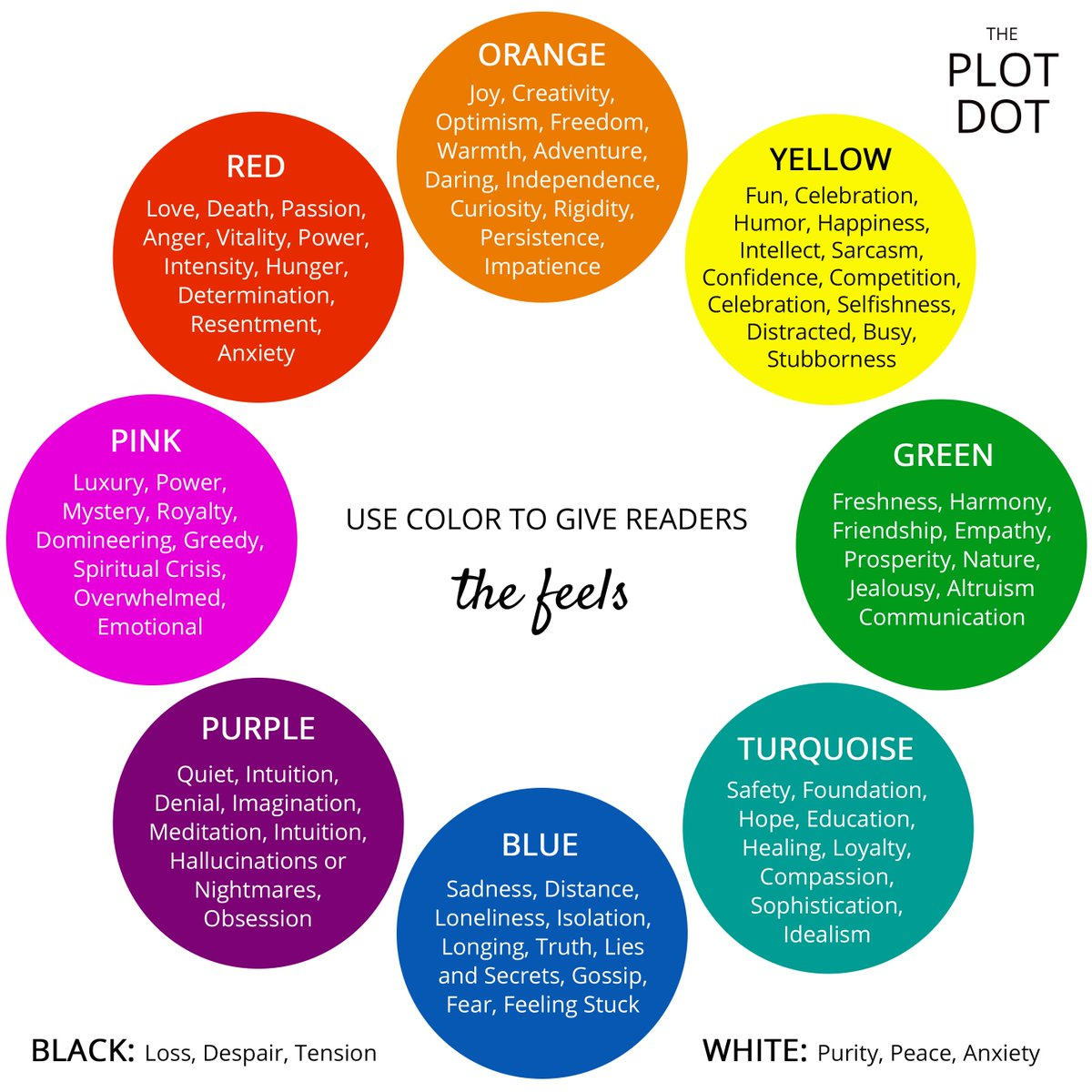 Derek Murphy On Twitter I Made A New Color Wheel For