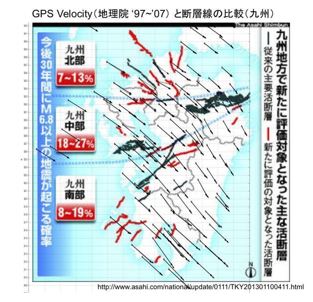 推進本部の資料を見ると、熊本付近では1961, 1723, 1889 年にM6.2〜6.5の地震がある。規模としては大きくはない?が、大きな被害を出す地震が100+年程度の感覚で起こっているようだ。こんな図もあった。 https://t.co/ePDBc7BO2V
