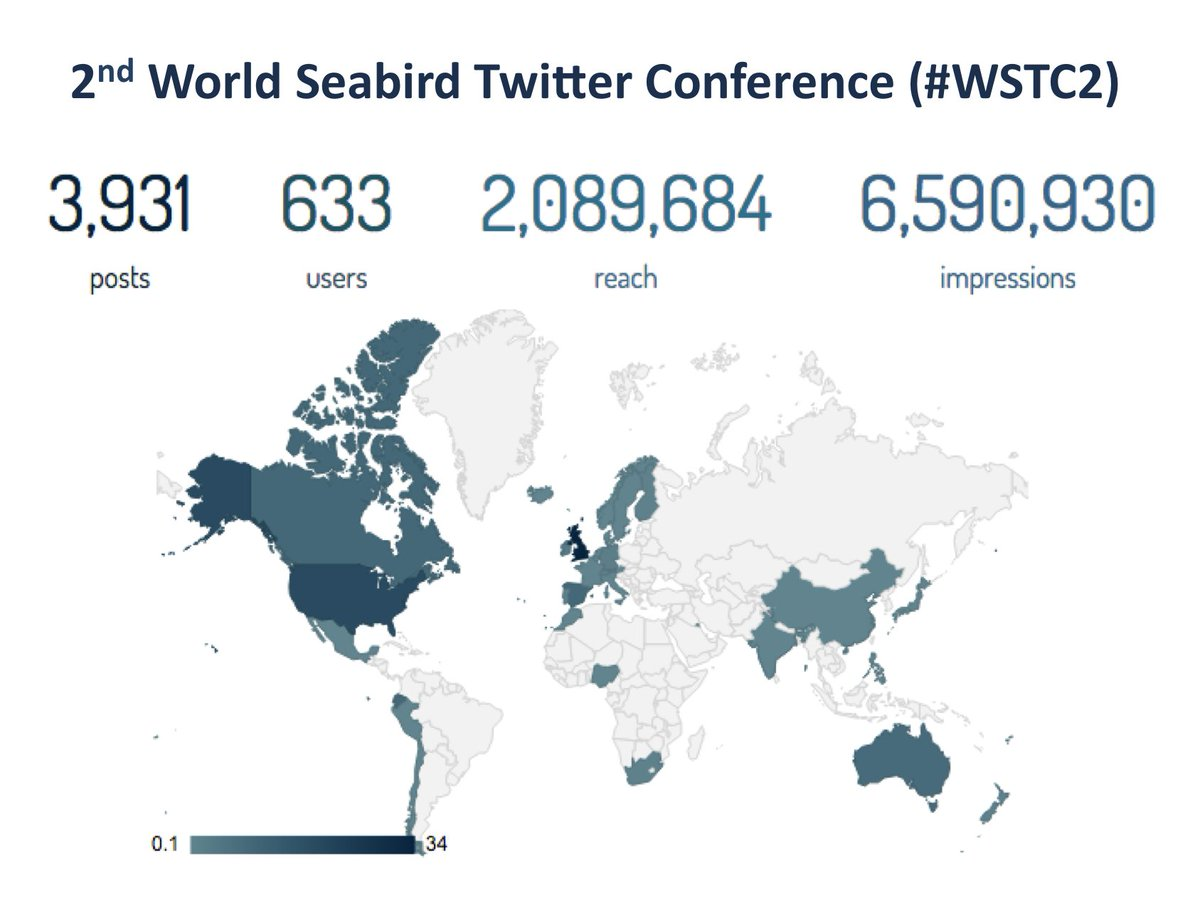 4/7 | #WSTC2 has been a successful Twitter Conference & a GLOBAL #scicomm event reaching MORE THAN 2 MILLION PEOPLE! https://t.co/1hl0EcPCz4