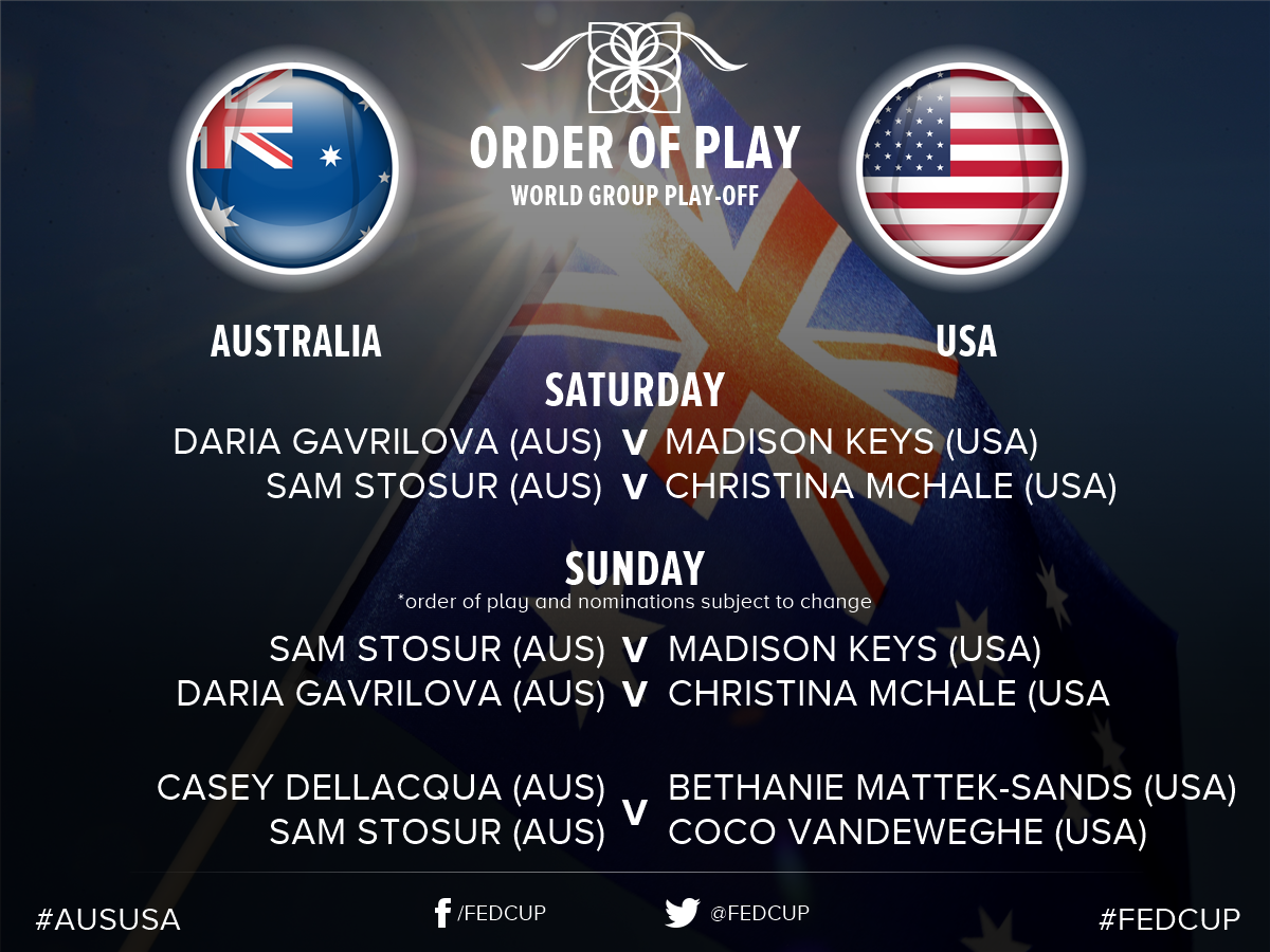 FED CUP 2016 : Barrages World Group et World Group II  - Page 2 CgC4KAeXIAE5ySm