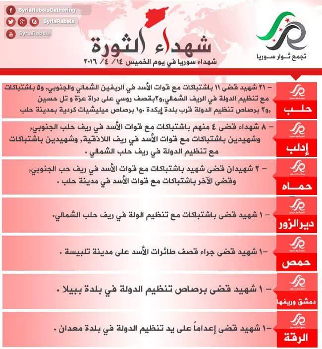 آخـر الاخبـار والمستجدات لجمعة بتوحيد_الصفوف_يسقط_الأسد 15-4-2016  - صفحة 2 CgClXT6XIAUi0Js