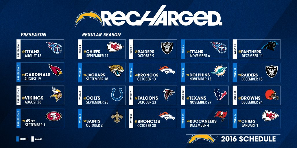 los angeles chargers on twitter san diego chargers 2016 schedule
