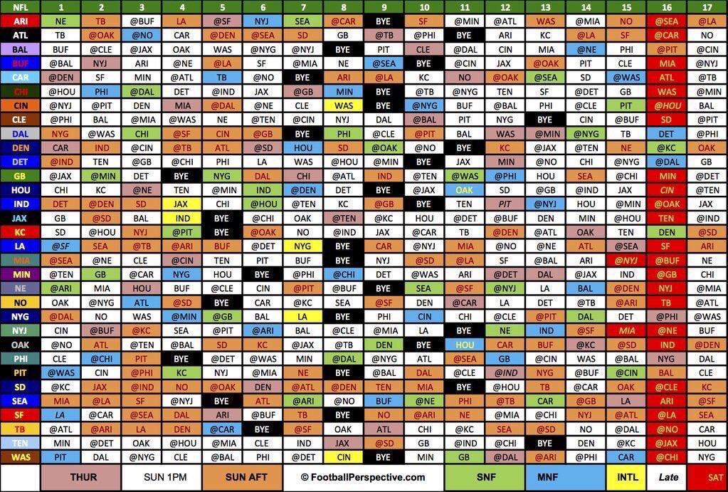 nfl saison 2019 spielplan