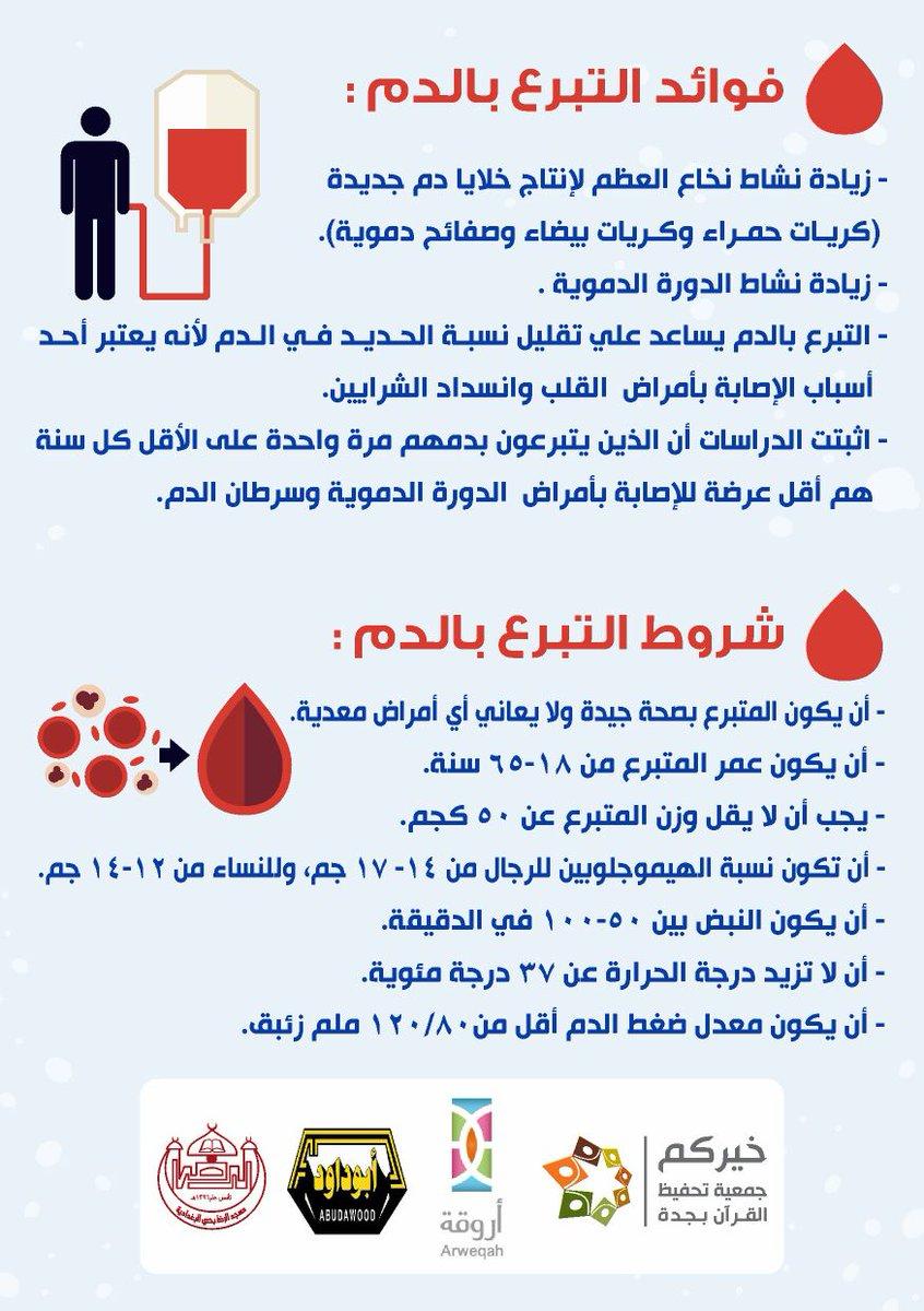 كيف يتم التبرع بالدم