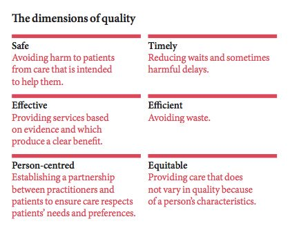 What should everyone know about health care #qualityimprovement? Read our simple guide: https://t.co/cuA8w0Eq5X https://t.co/32UP03MgX4