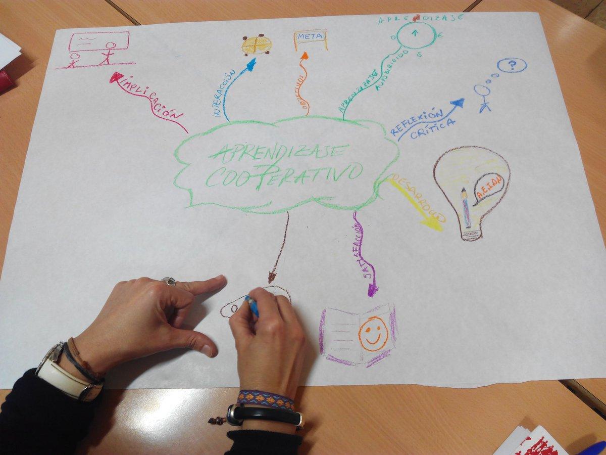 Aprendizaje cooperativo es luchar juntos por el mismo objetivo. @colsangregorio #SGLab #VisualThinking https://t.co/FneD8TGy2O