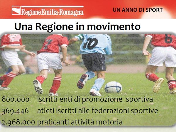 .@andrearossi76 sui dati dello sport in @RegioneER #sporter https://t.co/qv2b97U0MI