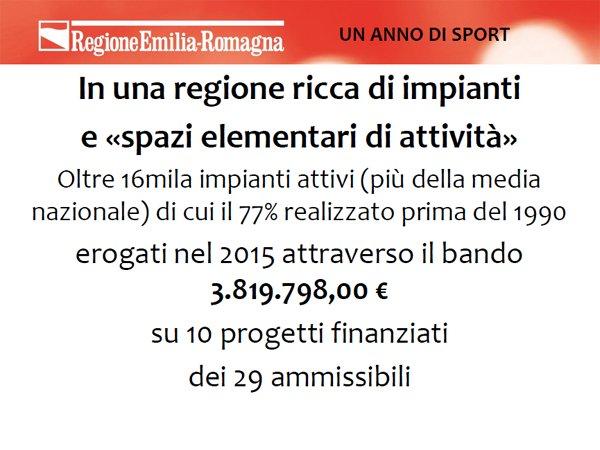 .@andrearossi76: inaugurazione piscina #Bologna ieri testimonia l'impegno di @RegioneER #sporter https://t.co/4tjxmjwqOI