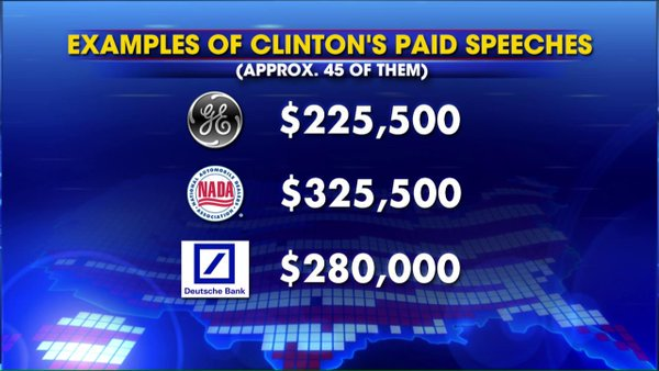 Examples of Hillary Clinton's paid speeches