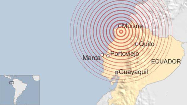 77 dead, 100s injured in 7.8 magnitude #Guayaquil #earthquake in #Ecuador #tsunami threat over #switch2sendai https://t.co/jPUFjdGBXM
