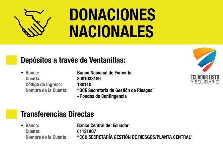 Donaciones nacionales e internacionales ..