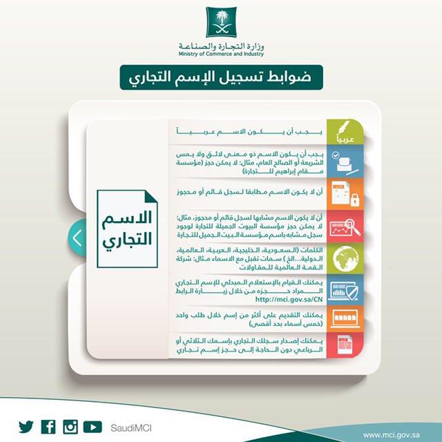 وزارة التجارة Na Twitteru تعرف على ضوابط تسجيل الإسم التجاري