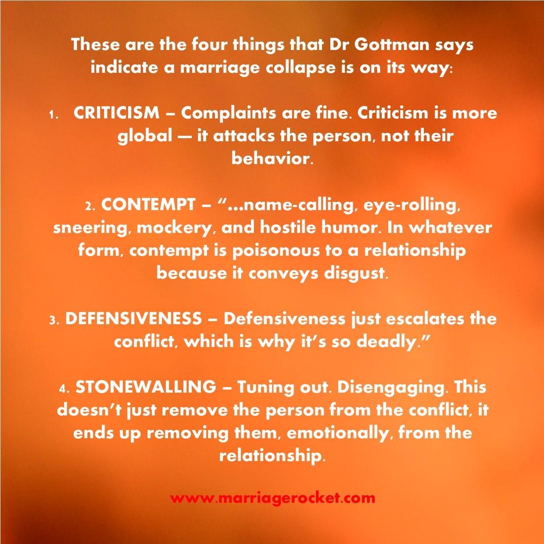 Complaints versus criticism Relationships Gottman institute