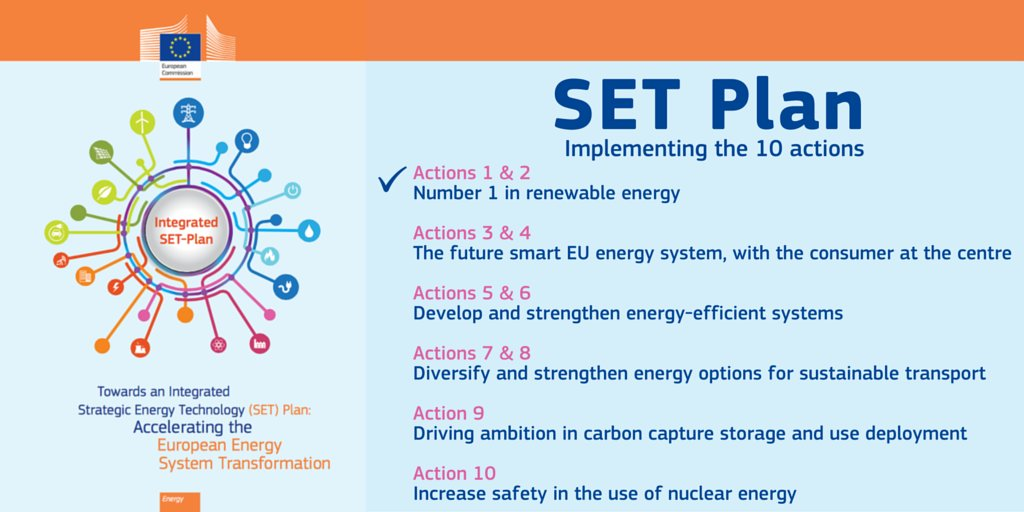 #SETPlan implementation focus on #RES #Consumers #EE #Transport #CCS #NuclearSafety #CanadaEU #Mindshare2016 https://t.co/tBpcCRMdIK