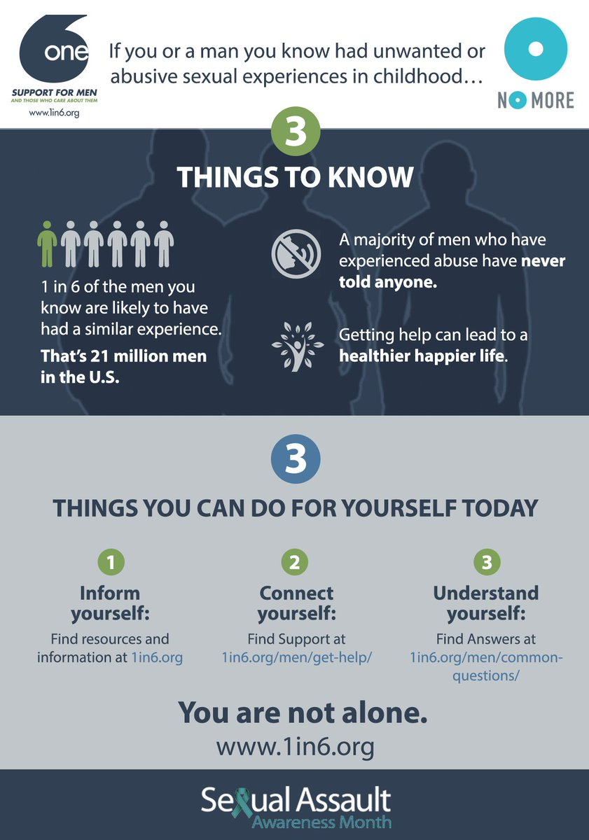 3 things to know & 3 things to do this #SAAM https://t.co/kWnKJnU3rN