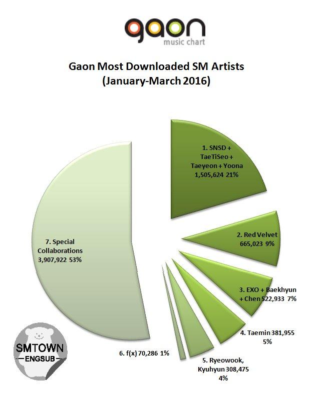 download Duh i duh