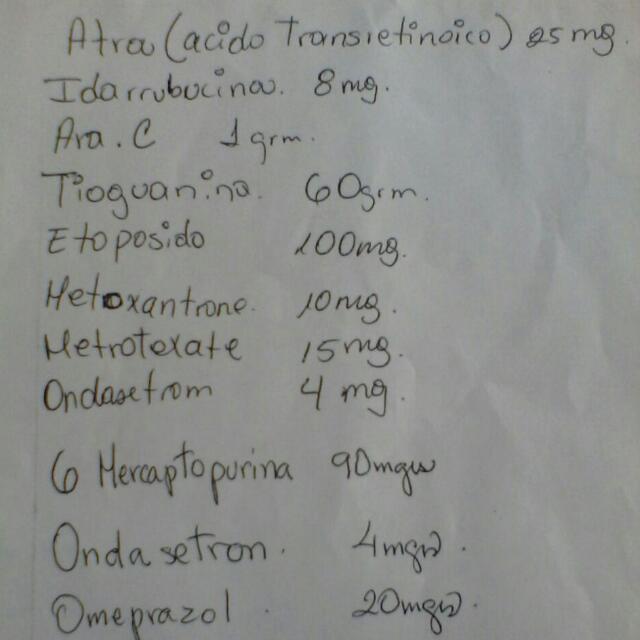 hydrochlorothiazide 25 mg