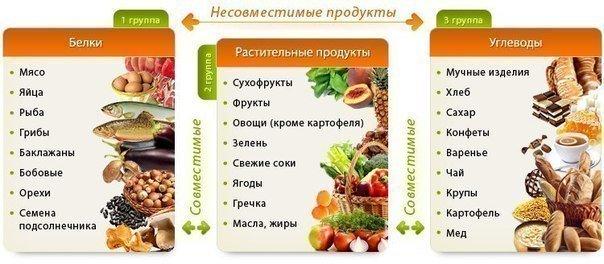 таблица калорийности продуктов питания