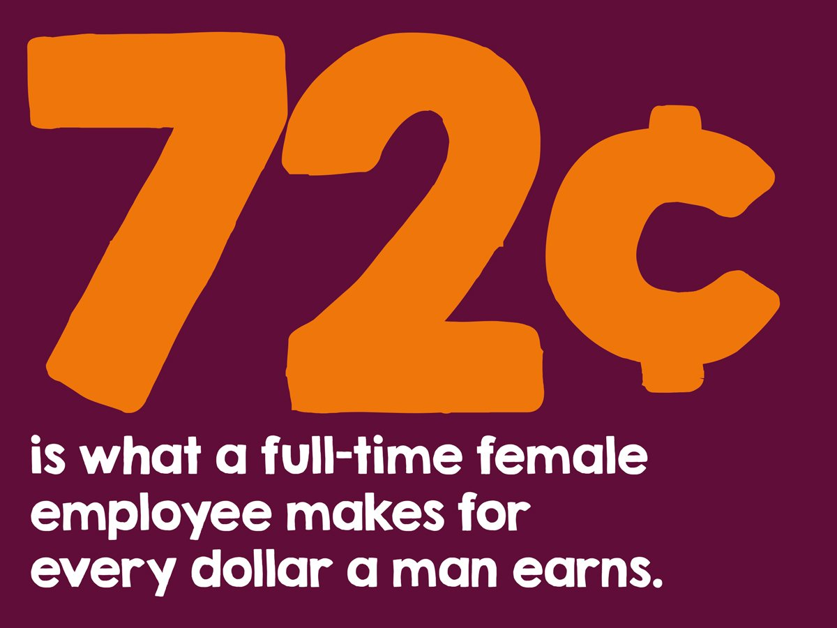 Oxfam Canada On Twitter Canada Doesnt Have An Equal Pay Day Yet