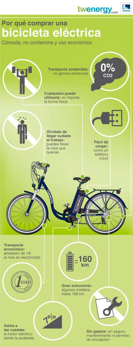 ¡Hoy es el #DíaMundialDeLaBicicleta! ¿Por qué debería moverte en bicicleta eléctrica? https://t.co/Yhog169DRv
