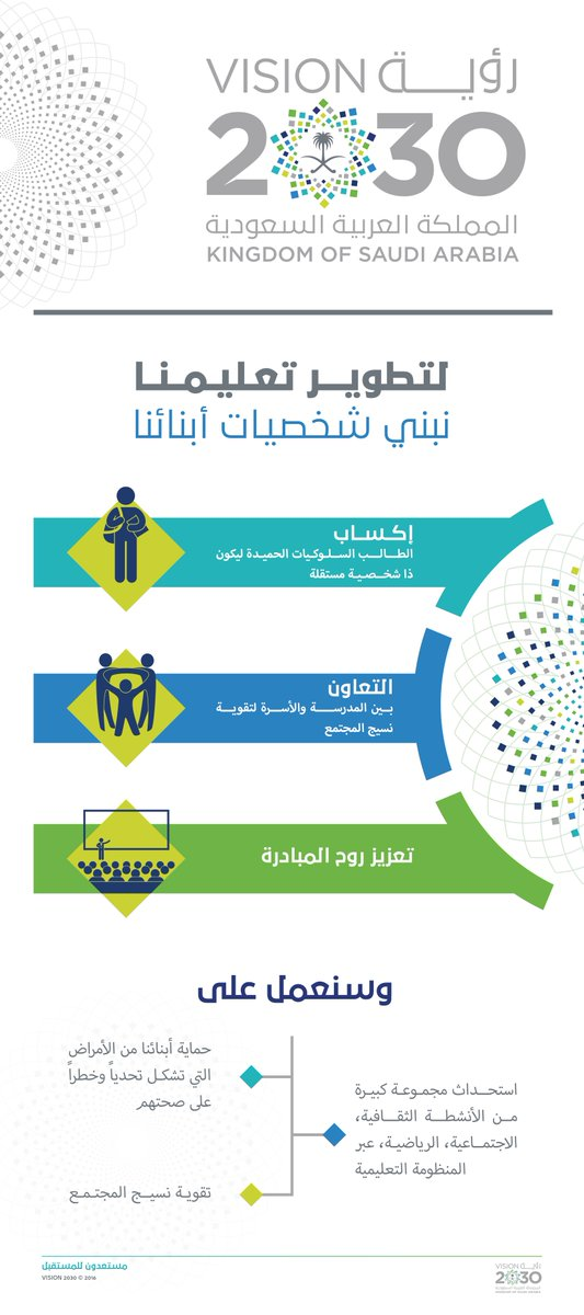 رؤية السعودية 2030 On Twitter Where Civilizations Are Born Saudivision2030