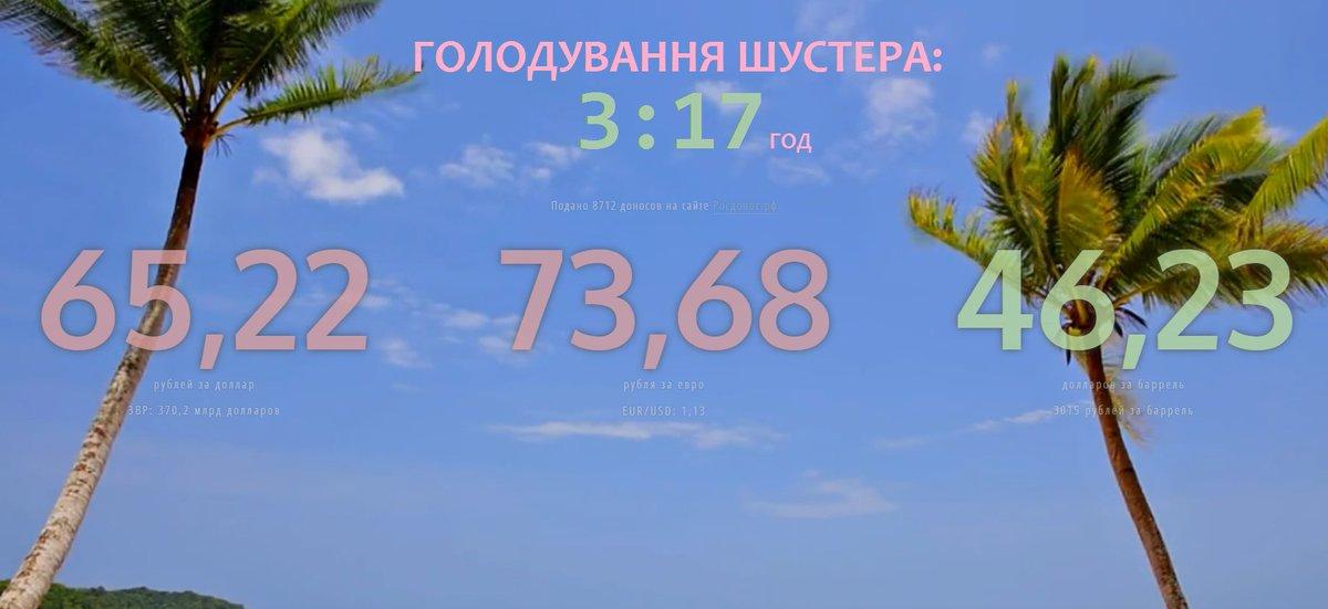 Шустер по двум уголовным делам проходит как свидетель, - адвокат Романчук - Цензор.НЕТ 5374