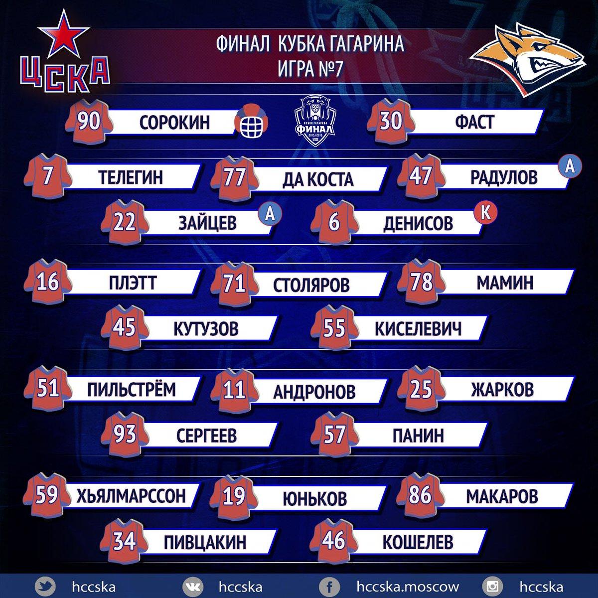 Цска хоккейный клуб москва состав 2016 все клубы минска ночные