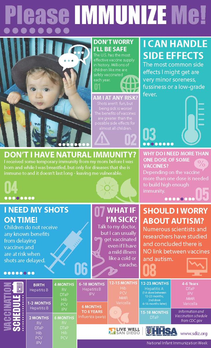 What are common side effects of immunizations on children?