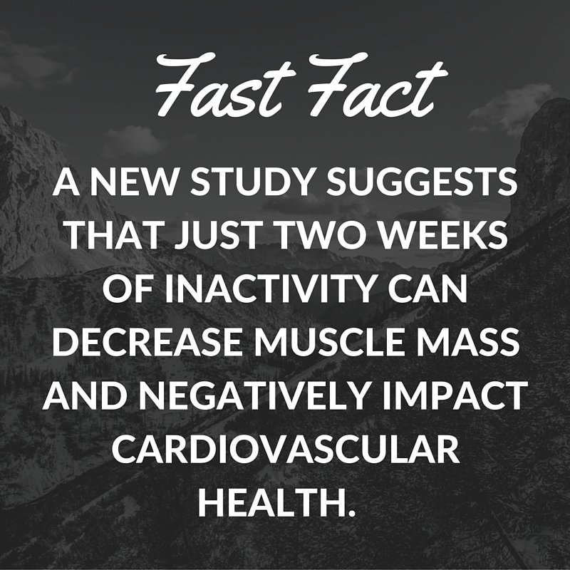 2 weeks of inactivity can decrease muscle mass & negatively impact health. (Journal of Applied Physiology) https://t.co/gGvt9A6RqD