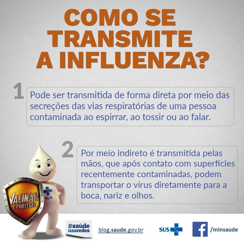 Saiba como é transmitida a gripe e lembre-se: medidas de higiene são fundamentais para a prevenção! #VacinaGripe