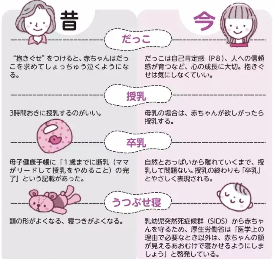 さいたま市が孫を持つ祖父母向けに作った『さいたま市祖父母手帳』を読んでますけど、これ、いいですね。特に今、昔の子育て方法の比較のページがいい。city.saitama.jp/007/002/012/p0… pic.twitter.com/WvqopyCvES