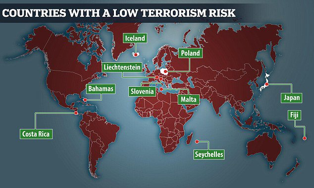 risk terrorism The individual risk assessment of terrorism part i briefly describes two of the principal contexts  in which an individual's 1 risk of terrorism is assessed: when making decisions about the.