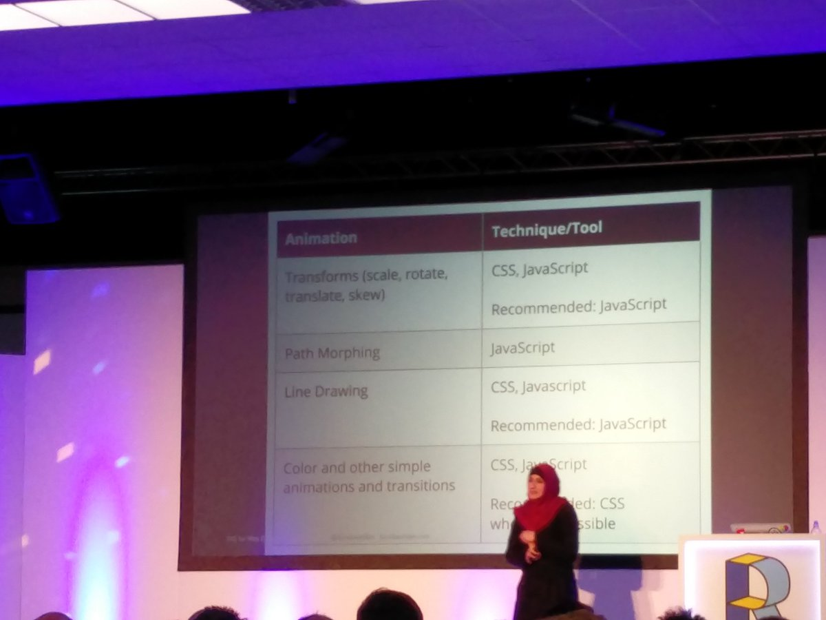 Which languages/tools are best to use, depending on what animations you want to achieve. @SaraSoueidan #renderconf https://t.co/RDcvVzYLRS