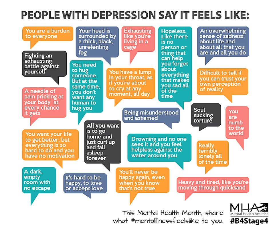 #WhatYouDontSee is that depression hurts. Share your story with #mentalillnessfeelslike: https://t.co/3XSnoi9RNe https://t.co/uSrDb84TH9