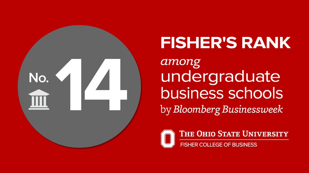 Proud to see our undergrad program ranked among @BW best biz schools! https://t.co/MZNFv4BJZk #BuckeyePride #OSUnews https://t.co/tOKIQXJTQF