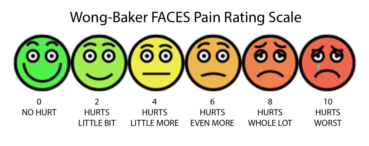 Hilaire image inside faces pain scale printable